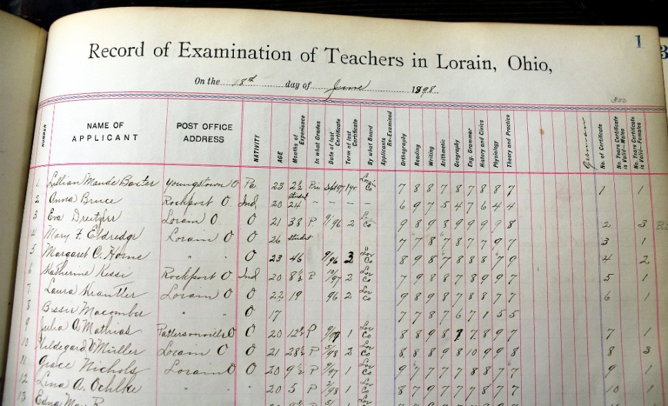 record of examination of teachers in Lorain OH June 18 1898